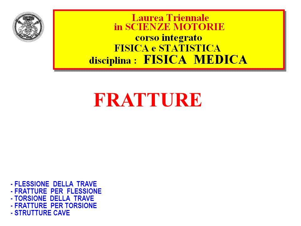 FRATTURE - FLESSIONE DELLA TRAVE - FRATTURE PER FLESSIONE - TORSIONE DELLA TRAVE - FRATTURE PER TORSIONE - STRUTTURE CAVE