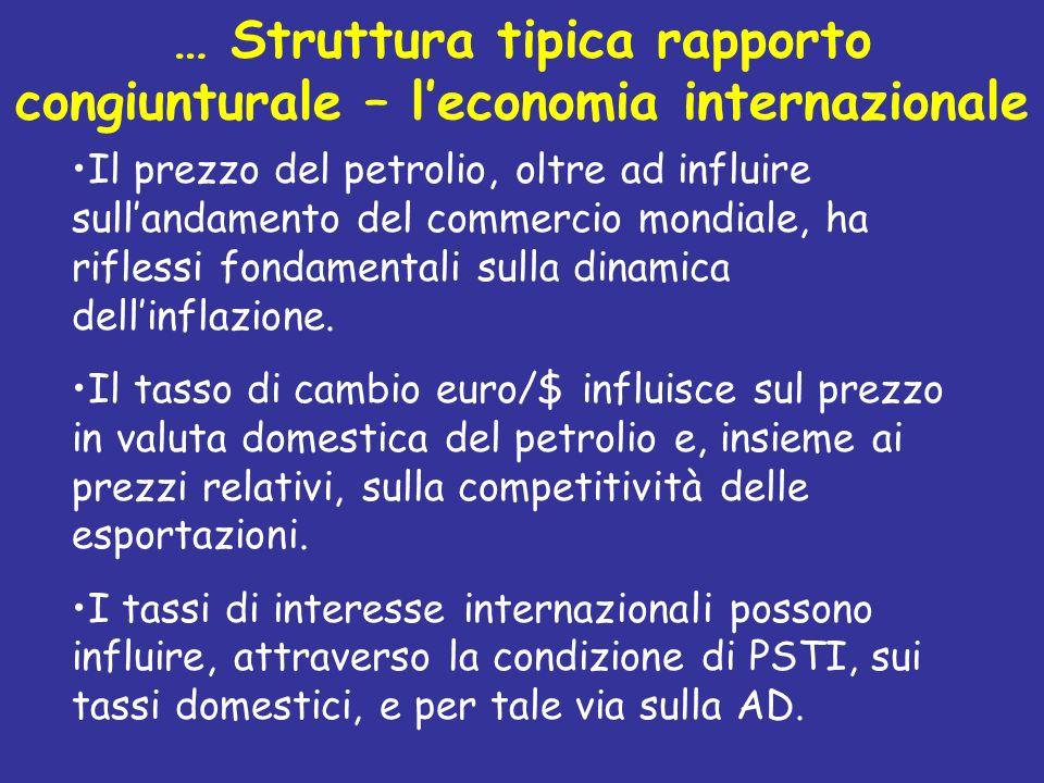 … Struttura tipica rapporto congiunturale – leconomia internazionale Il prezzo del petrolio, oltre ad influire sullandamento del commercio mondiale, h