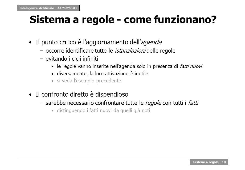 Intelligenza Artificiale - AA 2002/2003 Sistemi a regole - 10 Sistema a regole - come funzionano? Il punto critico è laggiornamento dellagenda –occorr