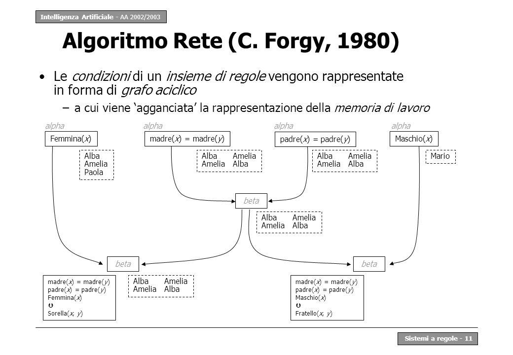 Intelligenza Artificiale - AA 2002/2003 Sistemi a regole - 11 Algoritmo Rete (C. Forgy, 1980) Le condizioni di un insieme di regole vengono rappresent