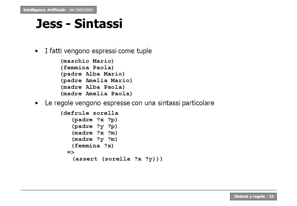 Intelligenza Artificiale - AA 2002/2003 Sistemi a regole - 15 Jess - Sintassi I fatti vengono espressi come tuple (maschio Mario) (femmina Paola) (pad