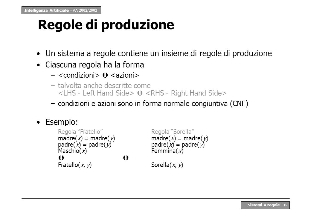 Intelligenza Artificiale - AA 2002/2003 Sistemi a regole - 6 Regole di produzione Un sistema a regole contiene un insieme di regole di produzione Cias