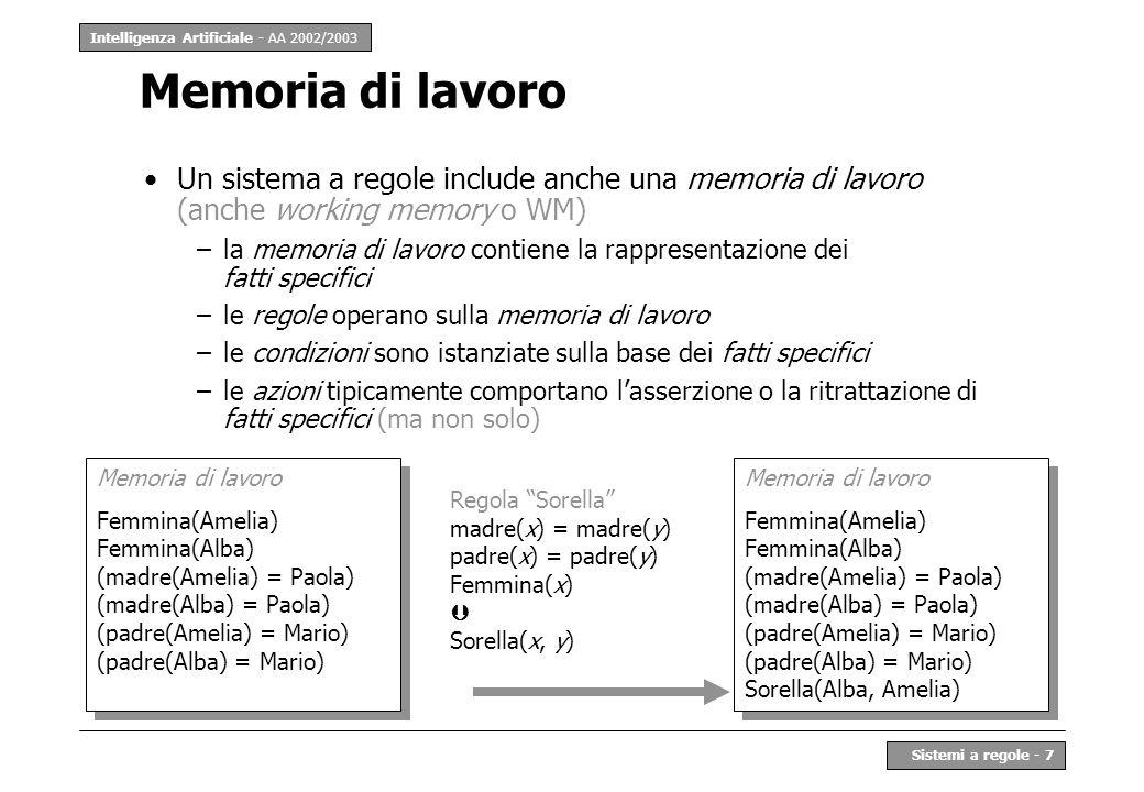 Intelligenza Artificiale - AA 2002/2003 Sistemi a regole - 7 Memoria di lavoro Un sistema a regole include anche una memoria di lavoro (anche working