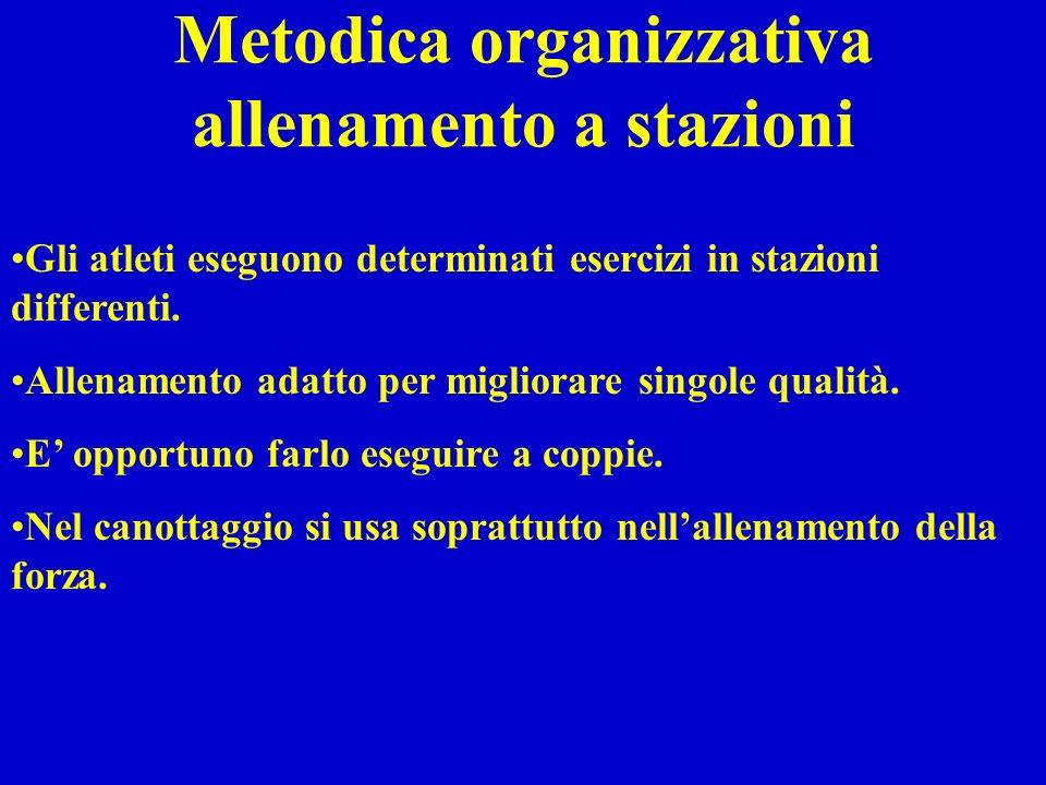 Metodica organizzativa allenamento a stazioni Gli atleti eseguono determinati esercizi in stazioni differenti.