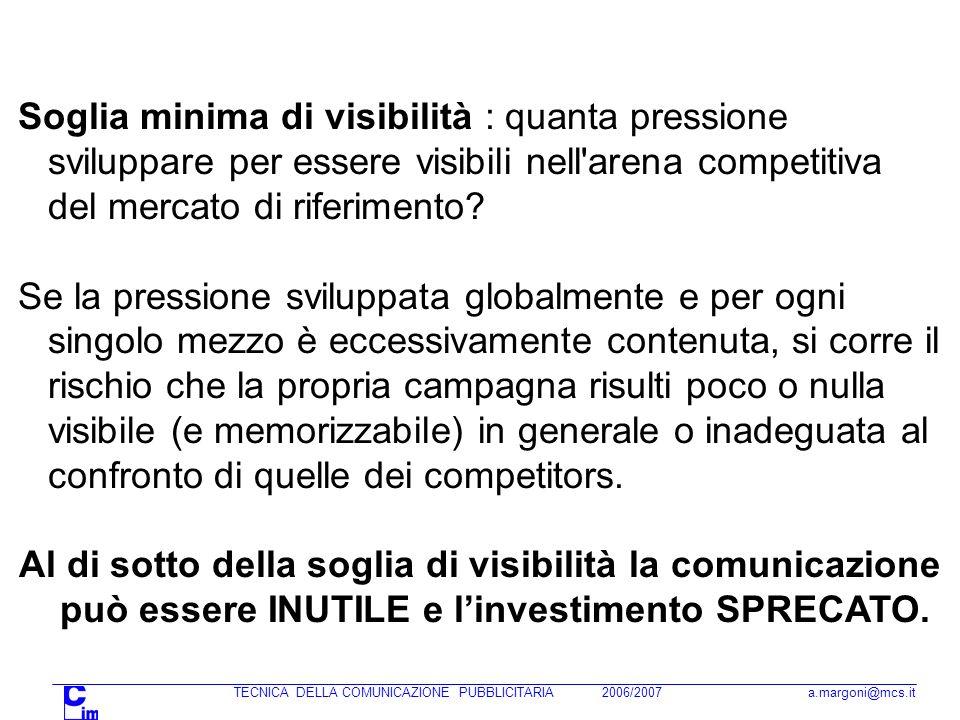 TECNICA DELLA COMUNICAZIONE PUBBLICITARIA 2006/2007 a.margoni@mcs.it Soglia minima di visibilità : quanta pressione sviluppare per essere visibili nell arena competitiva del mercato di riferimento.