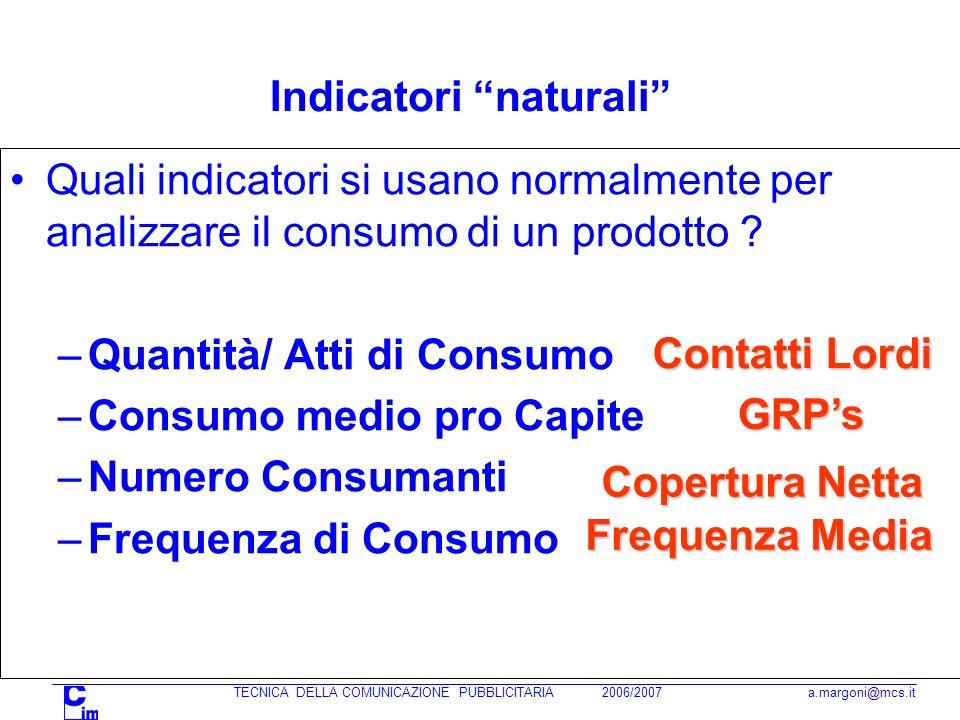 TECNICA DELLA COMUNICAZIONE PUBBLICITARIA 2006/2007 a.margoni@mcs.it Quali indicatori si usano normalmente per analizzare il consumo di un prodotto .
