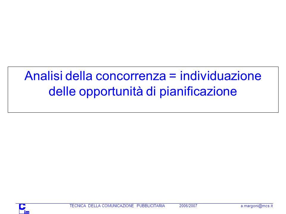 Analisi della concorrenza = individuazione delle opportunità di pianificazione