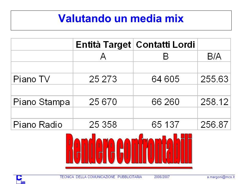 TECNICA DELLA COMUNICAZIONE PUBBLICITARIA 2006/2007 a.margoni@mcs.it Valutando un media mix