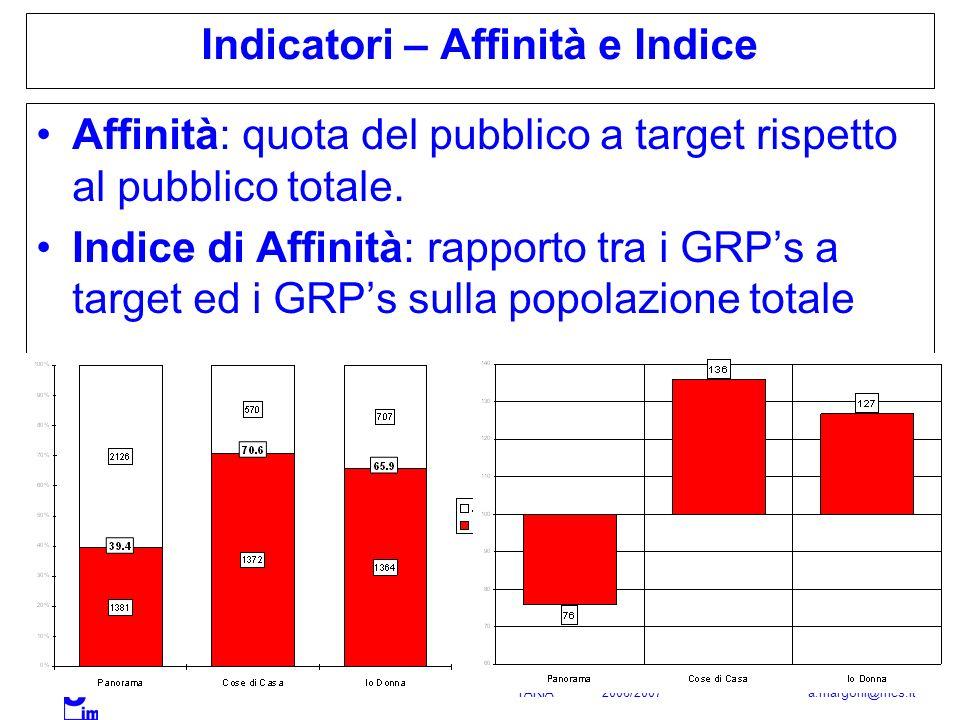 TECNICA DELLA COMUNICAZIONE PUBBLICITARIA 2006/2007 a.margoni@mcs.it Indicatori – Affinità e Indice Affinità: quota del pubblico a target rispetto al