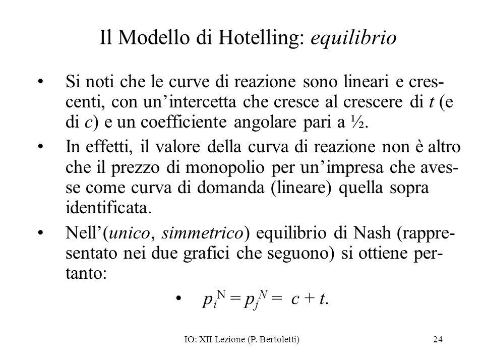 IO: XII Lezione (P. Bertoletti)24 Il Modello di Hotelling: equilibrio Si noti che le curve di reazione sono lineari e cres- centi, con unintercetta ch