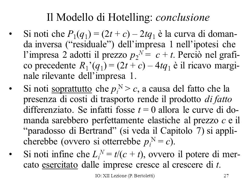 IO: XII Lezione (P. Bertoletti)27 Il Modello di Hotelling: conclusione Si noti che P 1 (q 1 ) = (2t + c) – 2tq 1 è la curva di doman- da inversa (resi
