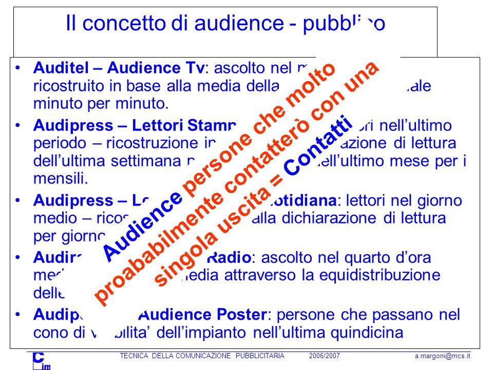 TECNICA DELLA COMUNICAZIONE PUBBLICITARIA 2006/2007 a.margoni@mcs.it Il concetto di audience - pubblico Auditel – Audience Tv: ascolto nel minuto medio – ricostruito in base alla media della rilevazione puntuale minuto per minuto.
