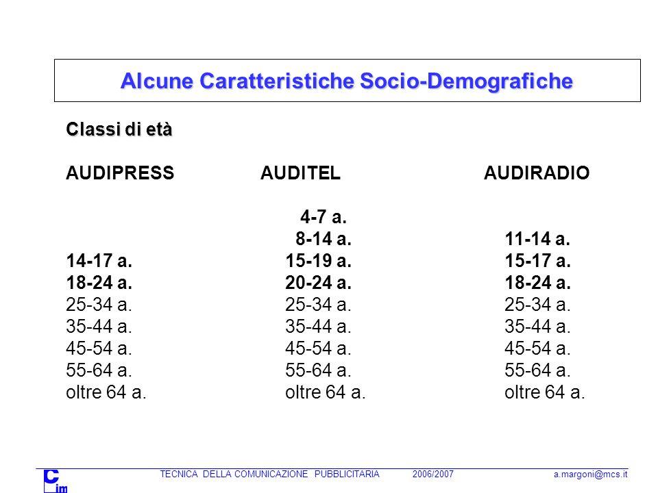 TECNICA DELLA COMUNICAZIONE PUBBLICITARIA 2006/2007 a.margoni@mcs.it Alcune Caratteristiche Socio-Demografiche Classi di età AUDIPRESS AUDITEL AUDIRADIO 4-7 a.