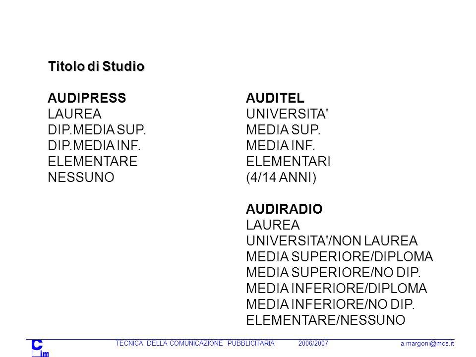 TECNICA DELLA COMUNICAZIONE PUBBLICITARIA 2006/2007 a.margoni@mcs.it Titolo di Studio AUDIPRESS AUDITEL LAUREA UNIVERSITA' DIP.MEDIA SUP. MEDIA SUP. D