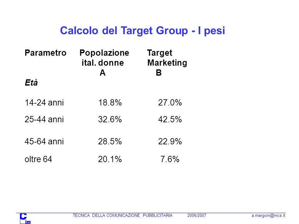 TECNICA DELLA COMUNICAZIONE PUBBLICITARIA 2006/2007 a.margoni@mcs.it Calcolo del Target Group - I pesi Parametro Popolazione Target ital. donne Market