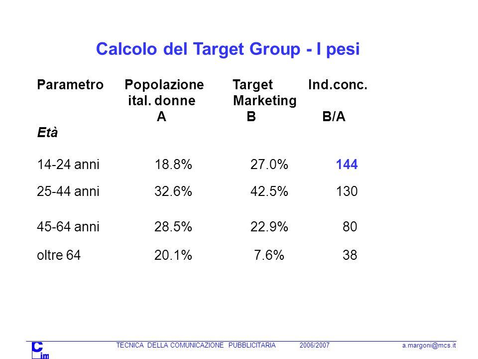 TECNICA DELLA COMUNICAZIONE PUBBLICITARIA 2006/2007 a.margoni@mcs.it Calcolo del Target Group - I pesi Parametro Popolazione Target Ind.conc. ital. do