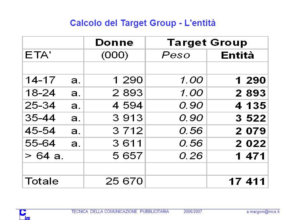 TECNICA DELLA COMUNICAZIONE PUBBLICITARIA 2006/2007 a.margoni@mcs.it Calcolo del Target Group - L'entità