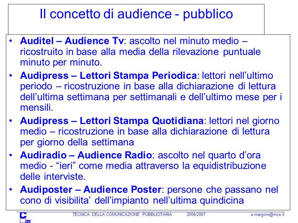 TECNICA DELLA COMUNICAZIONE PUBBLICITARIA 2006/2007 a.margoni@mcs.it Auditel www.auditel.it