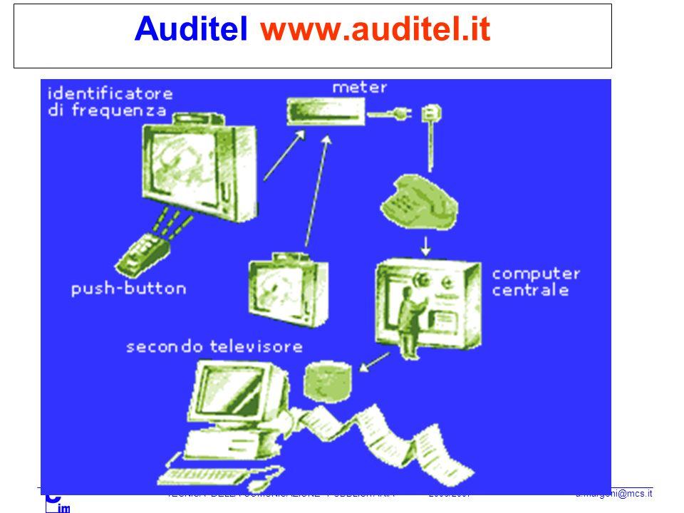 TECNICA DELLA COMUNICAZIONE PUBBLICITARIA 2006/2007 a.margoni@mcs.it Alcuni dati da AUDIPRESS – Sett./Donne