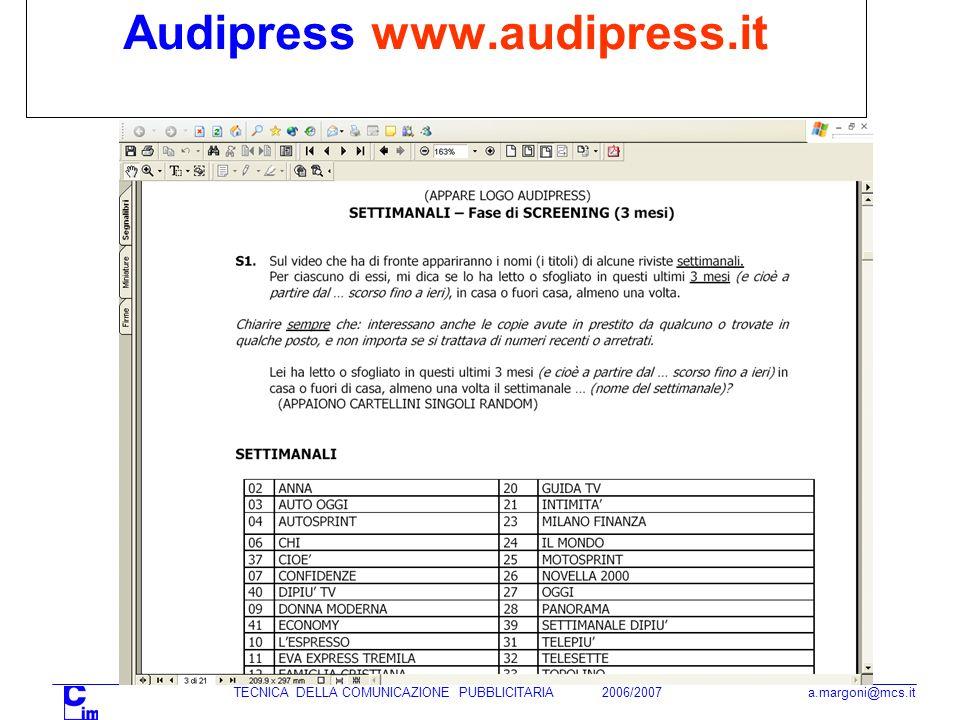 TECNICA DELLA COMUNICAZIONE PUBBLICITARIA 2006/2007 a.margoni@mcs.it Titolo di Studio AUDIPRESS AUDITEL LAUREA UNIVERSITA DIP.MEDIA SUP.