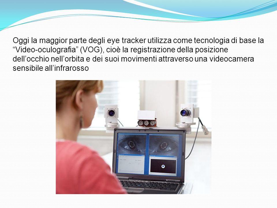 Oggi la maggior parte degli eye tracker utilizza come tecnologia di base la Video-oculografia (VOG), cioè la registrazione della posizione dellocchio nellorbita e dei suoi movimenti attraverso una videocamera sensibile allinfrarosso