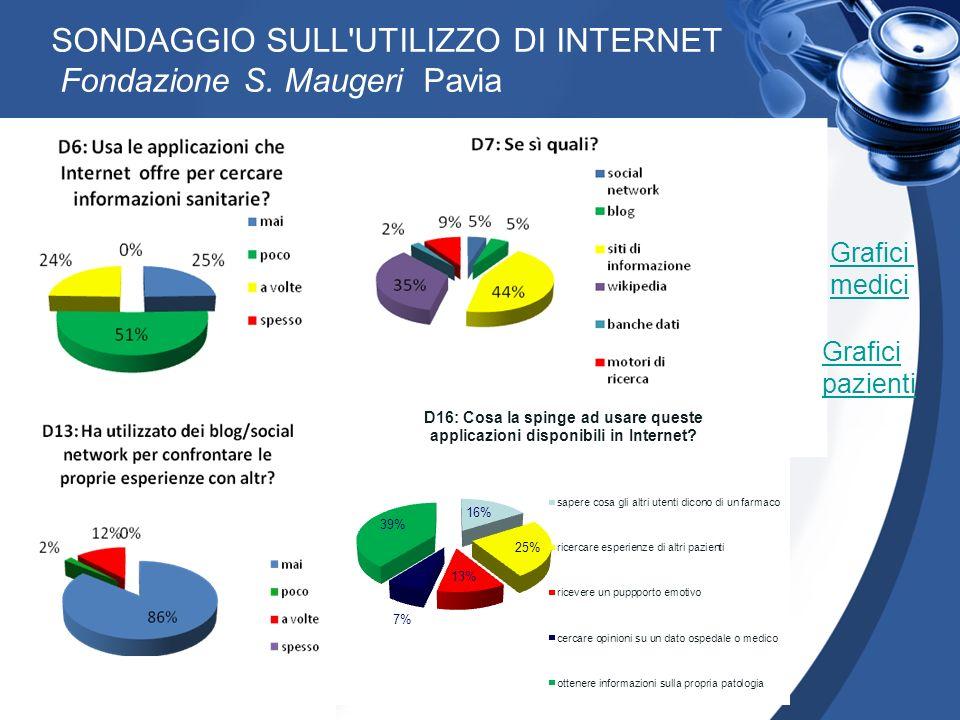 SONDAGGIO SULL UTILIZZO DI INTERNET Fondazione S. Maugeri Pavia Grafici medici Grafici pazienti