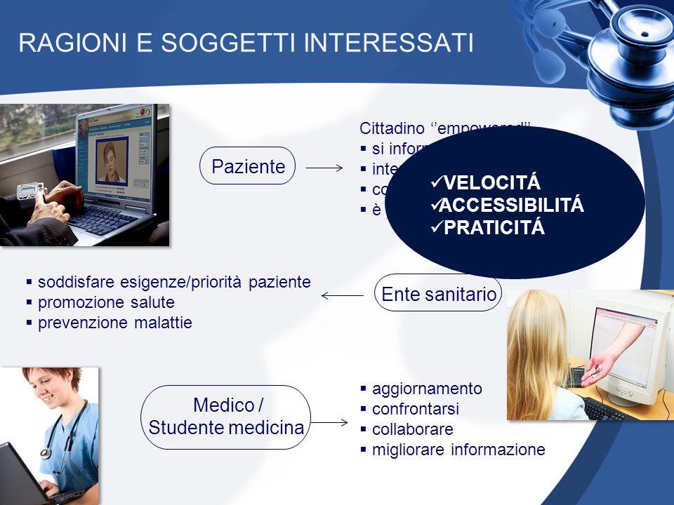 RAGIONI E SOGGETTI INTERESSATI Paziente Ente sanitario Medico / Studente medicina Cittadino empowered si informa interagisce condivide è protagonista