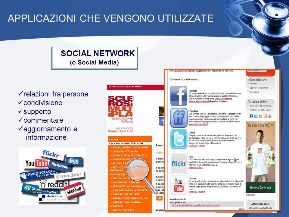 SOCIAL NETWORK (o Social Media) APPLICAZIONI CHE VENGONO UTILIZZATE relazioni tra persone condivisione supporto commentare aggiornamento e informazion