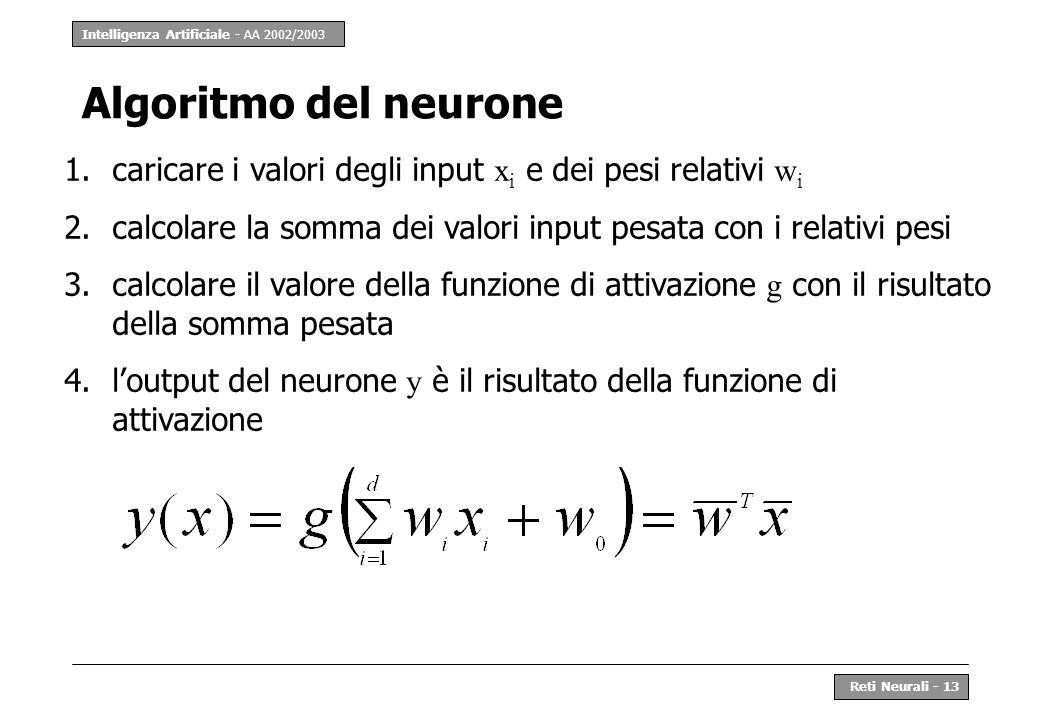 Intelligenza Artificiale - AA 2002/2003 Reti Neurali - 13 Algoritmo del neurone 1.caricare i valori degli input x i e dei pesi relativi w i 2.calcolar