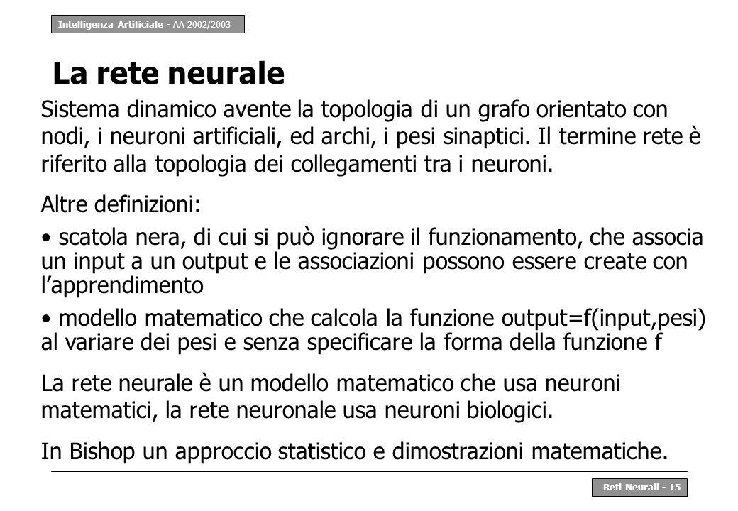Intelligenza Artificiale - AA 2002/2003 Reti Neurali - 15 Sistema dinamico avente la topologia di un grafo orientato con nodi, i neuroni artificiali,