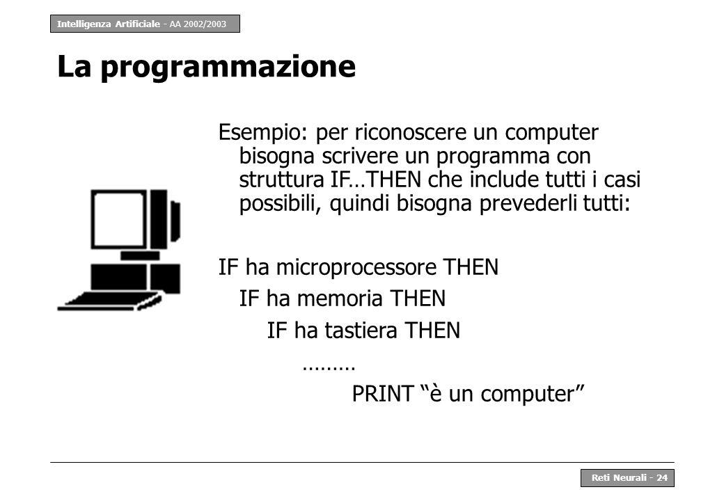 Intelligenza Artificiale - AA 2002/2003 Reti Neurali - 24 La programmazione Esempio: per riconoscere un computer bisogna scrivere un programma con str