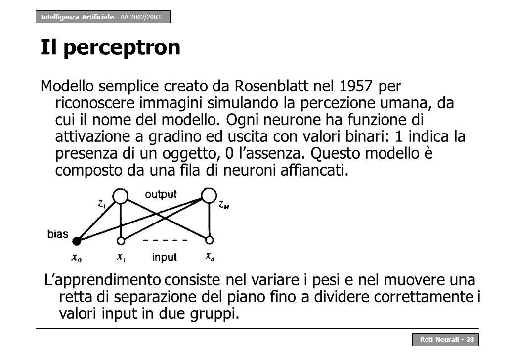 Intelligenza Artificiale - AA 2002/2003 Reti Neurali - 28 Il perceptron Modello semplice creato da Rosenblatt nel 1957 per riconoscere immagini simula