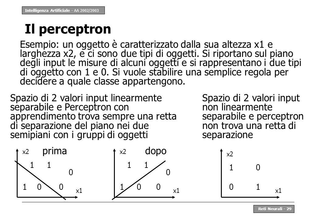 Intelligenza Artificiale - AA 2002/2003 Reti Neurali - 29 Il perceptron Spazio di 2 valori input linearmente separabile e Perceptron con apprendimento