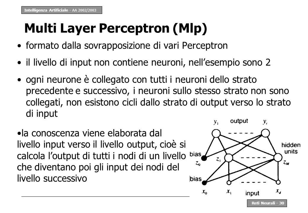 Intelligenza Artificiale - AA 2002/2003 Reti Neurali - 30 Multi Layer Perceptron (Mlp) formato dalla sovrapposizione di vari Perceptron il livello di
