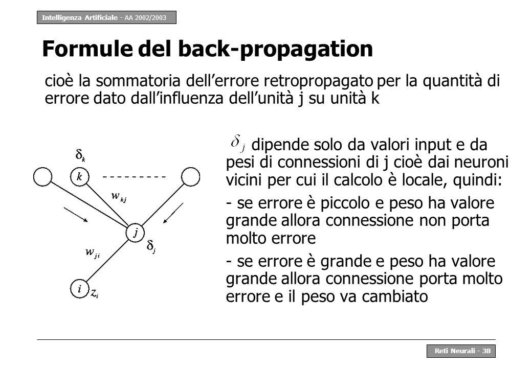 Intelligenza Artificiale - AA 2002/2003 Reti Neurali - 38 Formule del back-propagation cioè la sommatoria dellerrore retropropagato per la quantità di