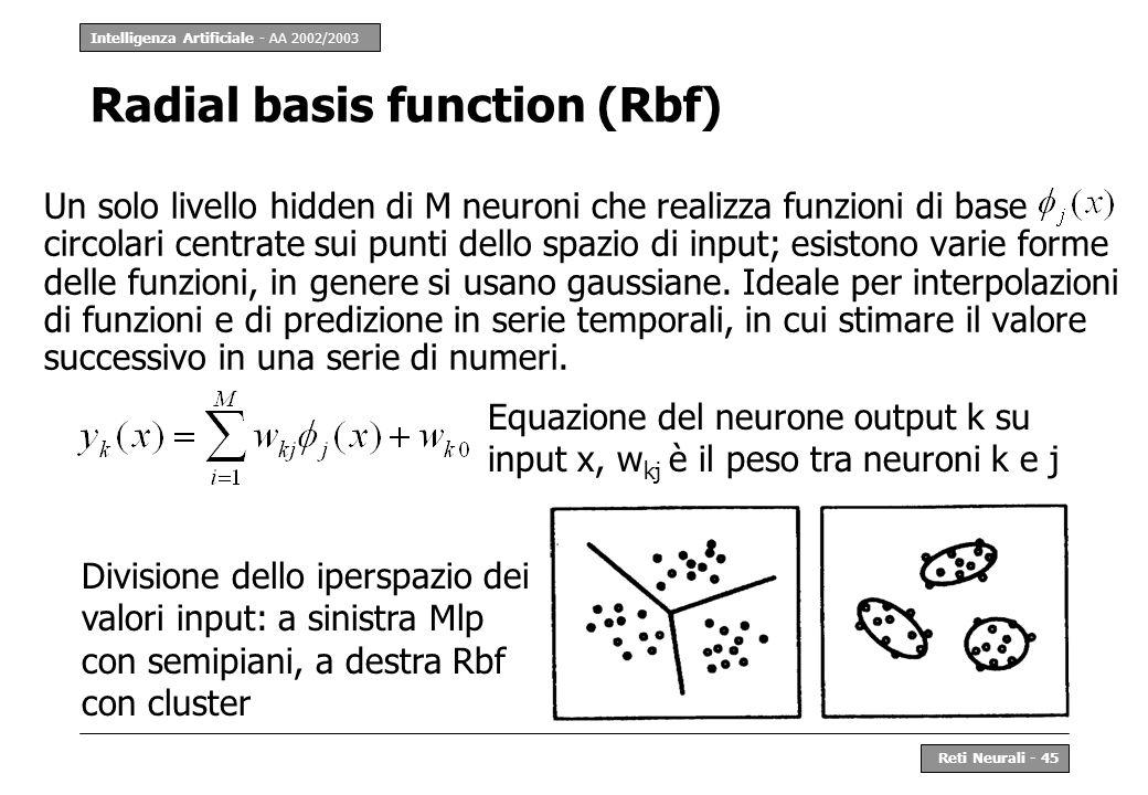 Intelligenza Artificiale - AA 2002/2003 Reti Neurali - 45 Radial basis function (Rbf) Un solo livello hidden di M neuroni che realizza funzioni di bas