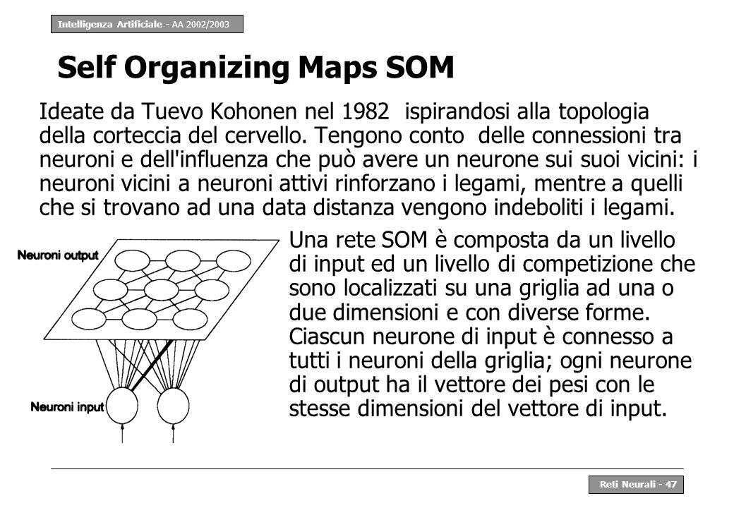 Intelligenza Artificiale - AA 2002/2003 Reti Neurali - 47 Self Organizing Maps SOM Ideate da Tuevo Kohonen nel 1982 ispirandosi alla topologia della c