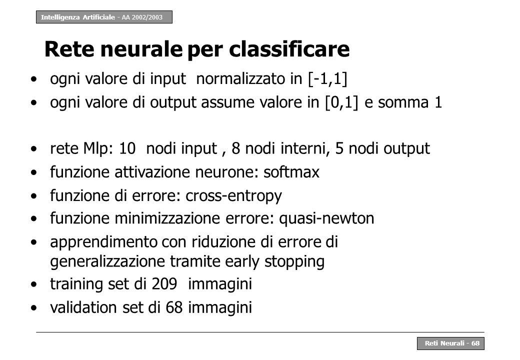 Intelligenza Artificiale - AA 2002/2003 Reti Neurali - 68 Rete neurale per classificare ogni valore di input normalizzato in [-1,1] ogni valore di out