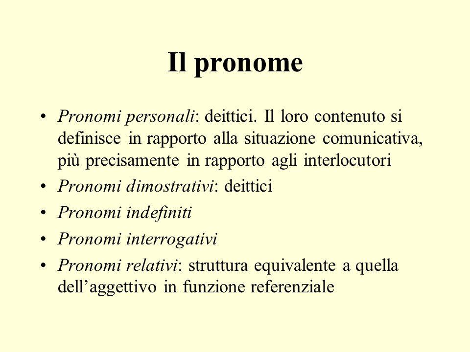Il pronome Pronomi personali: deittici.