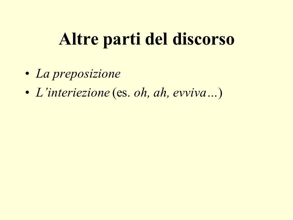Altre parti del discorso La preposizione Linteriezione (es. oh, ah, evviva…)