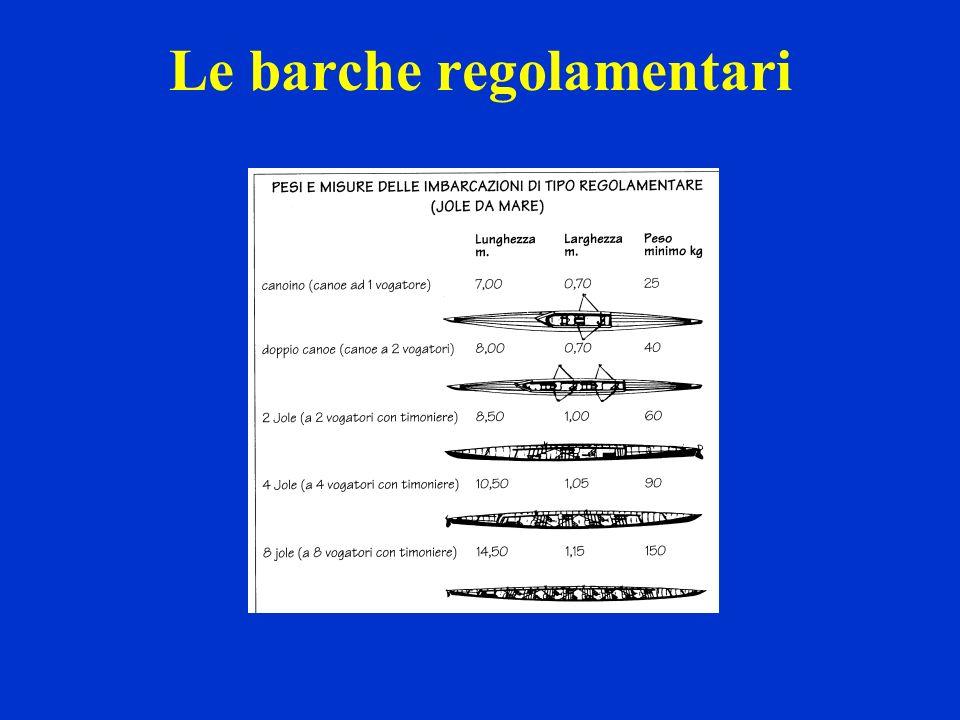 Le barche regolamentari
