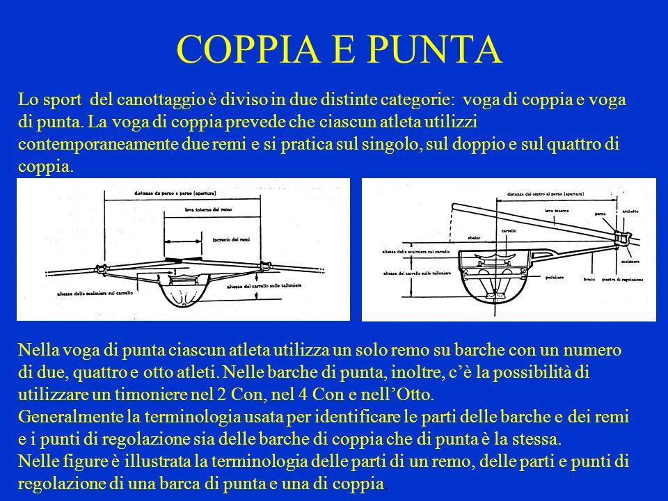 COPPIA E PUNTA Lo sport del canottaggio è diviso in due distinte categorie: voga di coppia e voga di punta. La voga di coppia prevede che ciascun atle