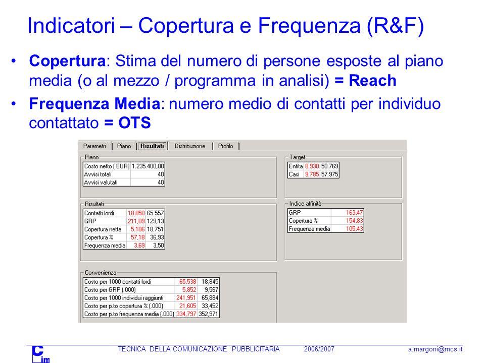 Indicatori – Copertura e Frequenza (R&F) Copertura: Stima del numero di persone esposte al piano media (o al mezzo / programma in analisi) = Reach Frequenza Media: numero medio di contatti per individuo contattato = OTS