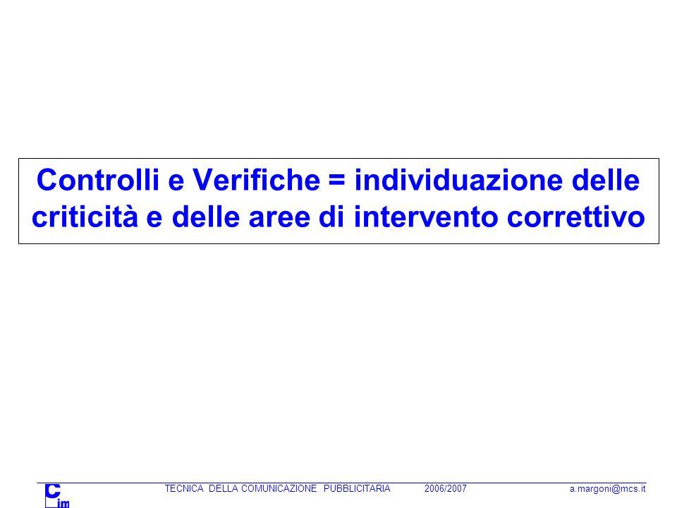 TECNICA DELLA COMUNICAZIONE PUBBLICITARIA 2006/2007 a.margoni@mcs.it Controlli e Verifiche = individuazione delle criticità e delle aree di intervento correttivo
