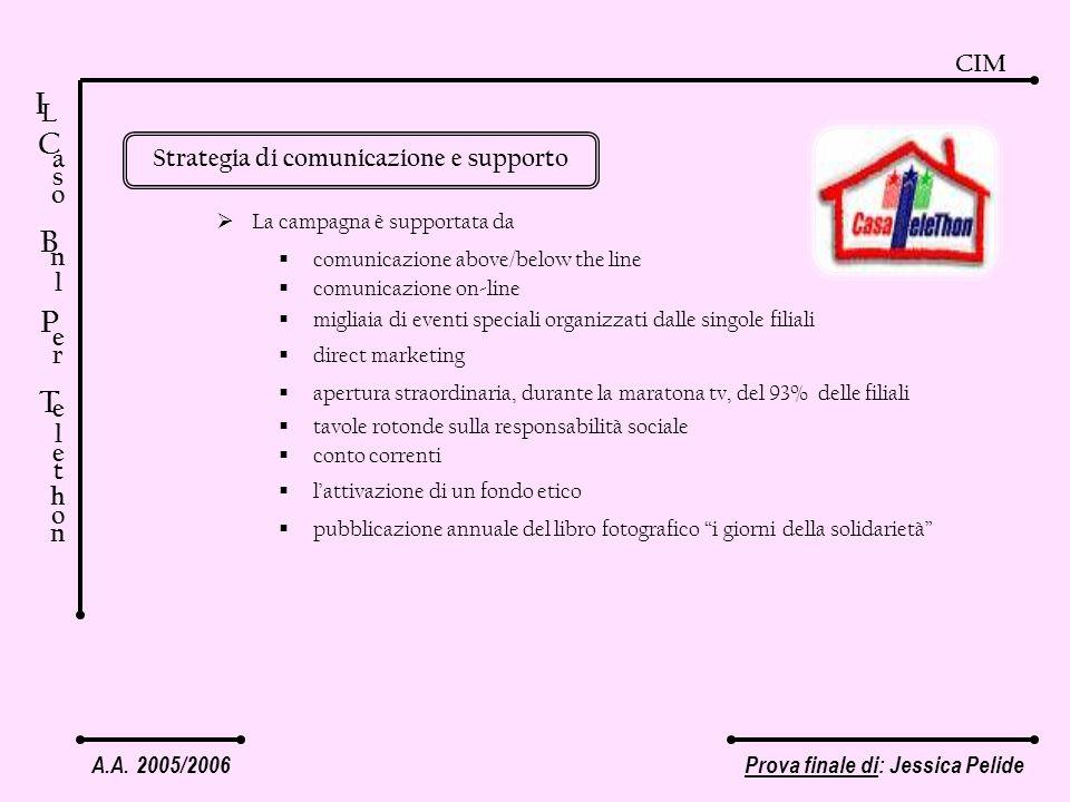 A.A. 2005/2006Prova finale di: Jessica Pelide CIM I C a s o B n l e r T e l e t h n o L P Strategia di comunicazione e supporto La campagna è supporta