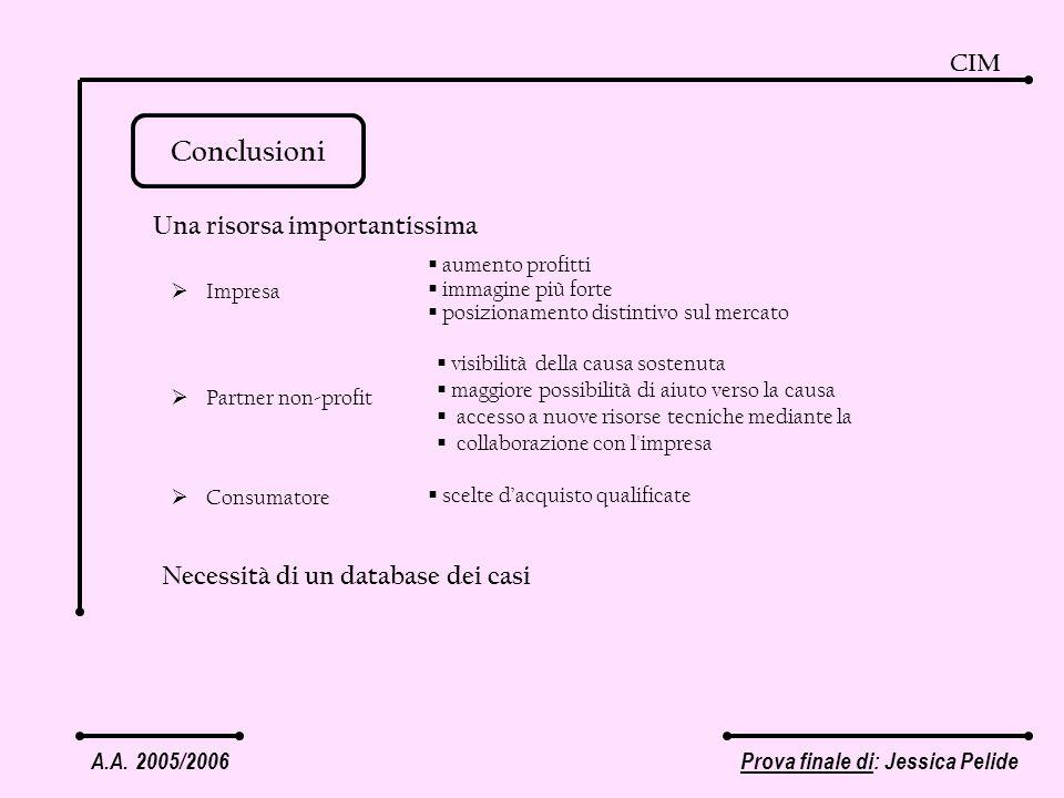 A.A. 2005/2006Prova finale di: Jessica Pelide CIM Conclusioni Una risorsa importantissima Necessità di un database dei casi aumento profitti immagine