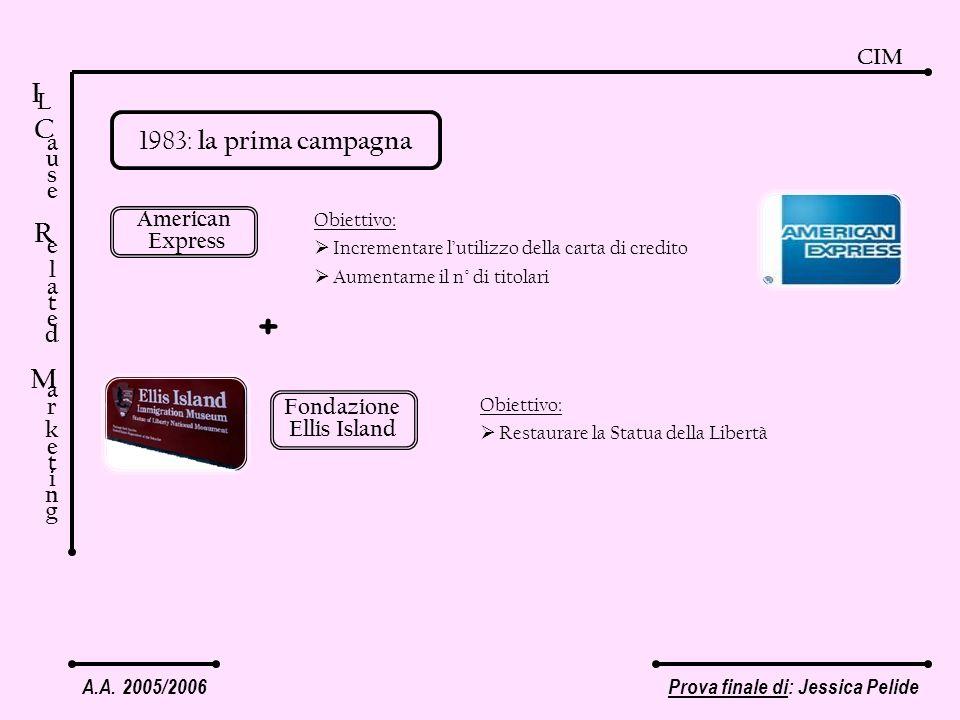 A.A. 2005/2006Prova finale di: Jessica Pelide 1983: la prima campagna American Express + Fondazione Ellis Island Obiettivo: Incrementare lutilizzo del