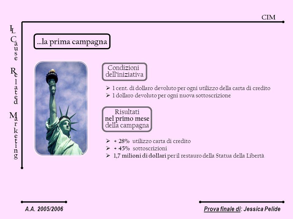 A.A. 2005/2006Prova finale di: Jessica Pelide CIM C a u s e R e l a t e d M a r k e t i n g …la prima campagna Condizioni delliniziativa 1 cent. di do
