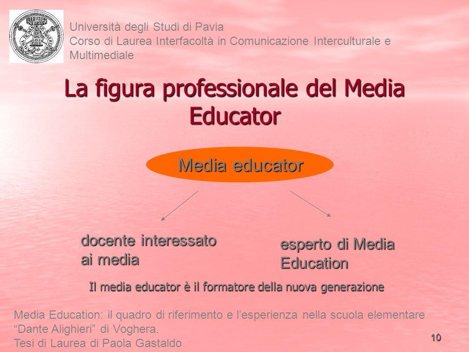 11 Università degli Studi di Pavia Corso di Laurea Interfacoltà in Comunicazione Interculturale e Multimediale Media Education: il quadro di riferimento e lesperienza nella scuola elementare Dante Alighieri di Voghera.