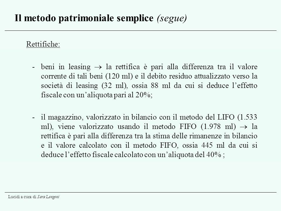 Lucidi a cura di Sara Longoni Il metodo patrimoniale semplice (segue) Rettifiche: -beni in leasing la rettifica è pari alla differenza tra il valore c